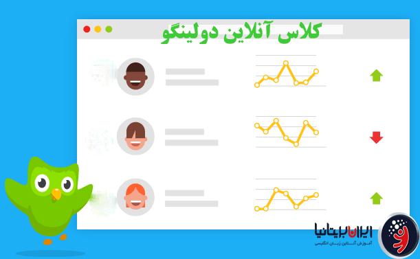 کلاس اختصاصی دولینگو در مرکز زبان ایران بریتانیا